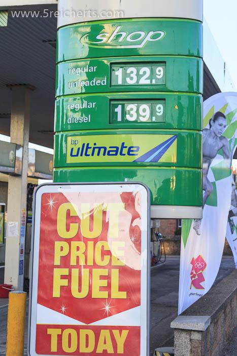 Beim Benzin und Diesel doch lieber Liter