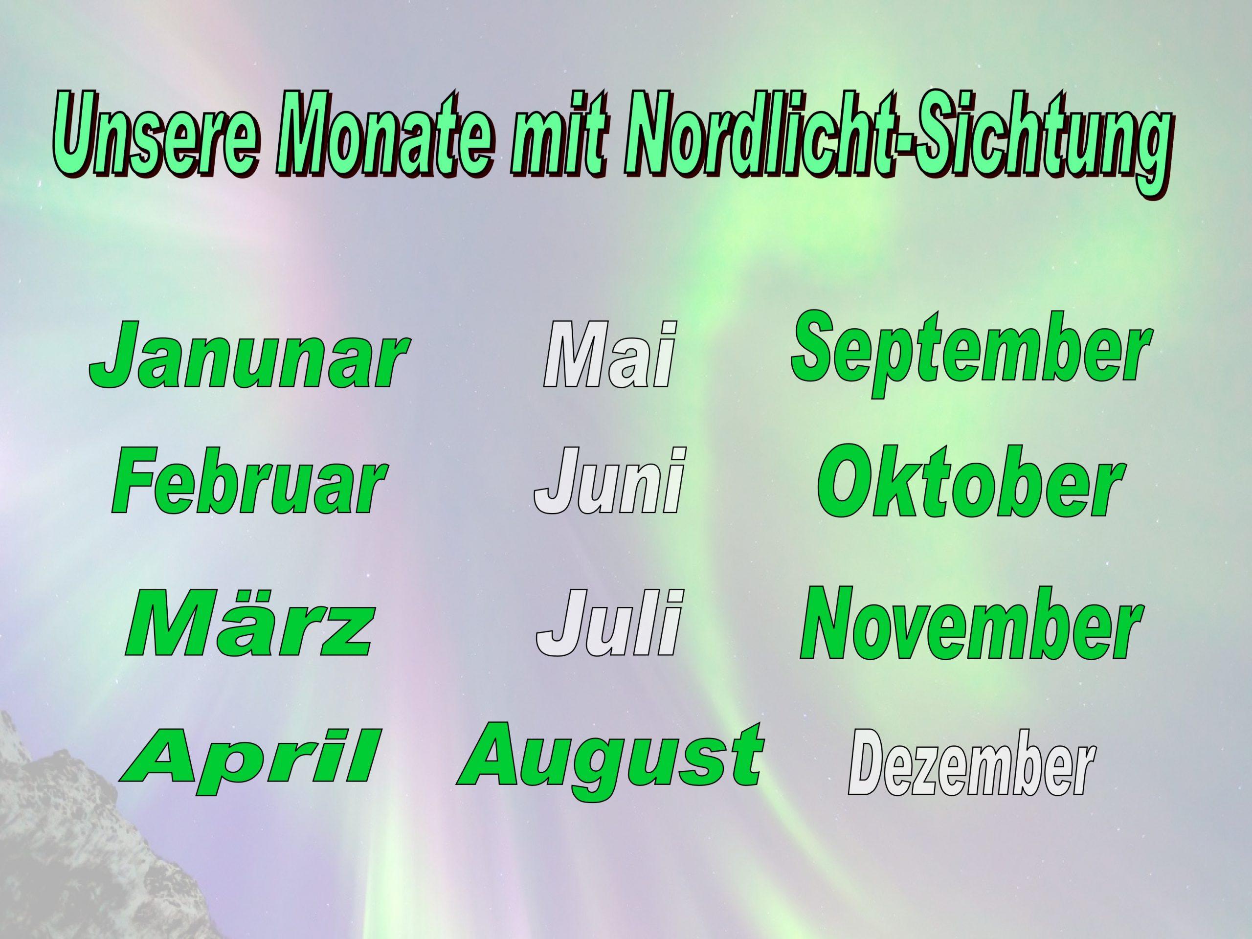 Monate mit Nordlichtsichtung3