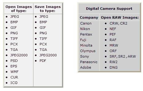 Dateiformate und unterstützte RAW-Dateien