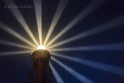 Das Licht in der Nacht