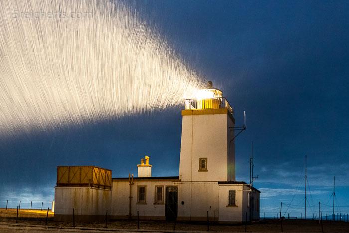 Eshaness Lighthouse, Shetland